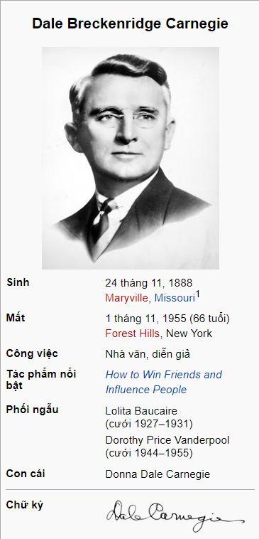 Dale Breckenridge Carnegie-wiki